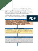 Proteccion y Conservacion de Alimentos - Actividad de Aprendizaje 1 T
