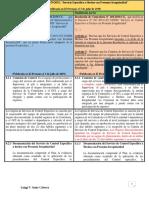 Cuadro Comparativo - Modificaciones a La Directiva N 007-2019-CG_Servicio Específico