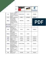TABLA DE FILTROS REFERENCIA CRUZADAS.xlsx