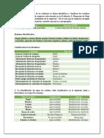 Proyecto Plan de Manejo Ambiental PMA