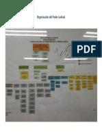 Estructura Del Pj