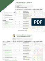 RP_SGA_MALLA_CURRICULAR_1313078188_20191121_005525.pdf