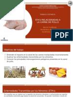 ETA's Carne de Pollo