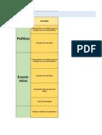 Analisis PESTEL- Empresa Gloria