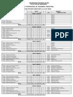 Plan de Estudios 2015 II