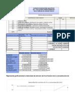 Practica sdt interno_adicion std