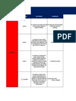 Matriz Final de Diseño y Desarrollo