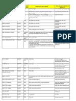 Resume Penggunaan Edubox GO Pada to 1 KCD VI