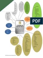 Procesal Penal Tarea Del Ministerio Publico