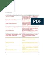 edu 201 - portfolio 10