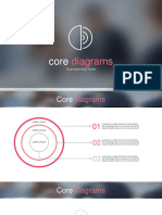 Core Diagrams