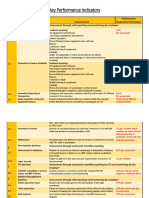 12. KPI's