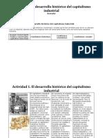 84 Actividad 1 El Desarrollo Historico Del Capitalismo Industrial