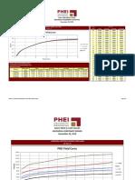 20191129 PHEI Pricing Public