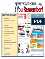 Njsp Equipment Checklist