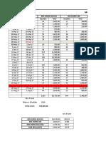 15 June_beer Sales Inventory