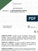 Clase_6_Análisis Del Entorno Interno - AMOFHIT-EFI