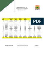 Poa x Distritos 2019 Ff