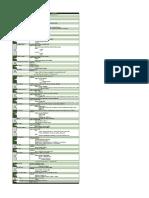 Certification MOS Excel Core Pile 1