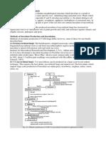 Mycorrhiza as Biofertilizers