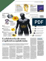 La Historia de Una Explosiva Epidemia