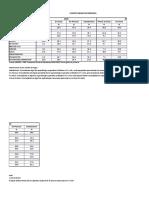 1.-Estratos-4P-2016-2018-Nivel-de-logro