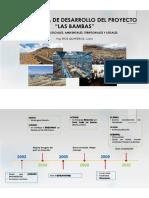 Cronología del proyecto Las Bambas
