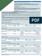 Cronograma Inscrições SENAC