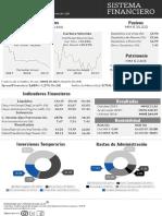 Infografía Bolivia Instituciones Financieras Octubre 2019