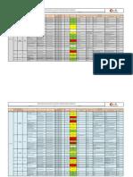 CorredorNarvaezCindyAlejandra-12 Matriz de Identificación de Aspectos, Evaluación y Priorización de Impactos Ambientales