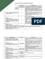 6. Resumen de Las Recomendaciones y Acciones Espec Ficas