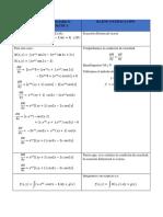 Ejercicio b. Ecuaciones Diferenciales Exactas Greys Correa Grupo 100412_159