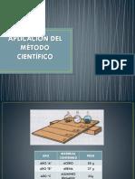 aplicación del metodo cientifico.pptx