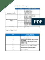 Temario Finanzas Corporativas .pdf