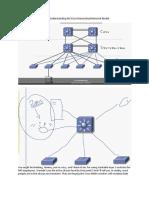 Video 3 Understanding the Cisco Hierarchical Network Model