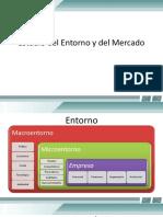 Estudio Del Entorno - Mercado - Tecnicas de Prediccion 14-08-2019