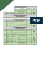 Resultados+evaluación+técnica+2020-1