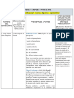 Cuadro Comparativo Grupal (1) d