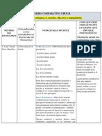 CUADRO COMPARATIVO GRUPAL (1) d.docx