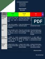 Rubrica Mapa Conceptual 1er Parcial