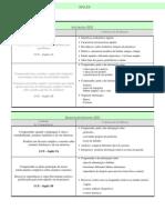 referêncial do básico - fichas de trabalho linguagem e comunicação - inglês