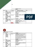Planificación de Clases Unidad 4 ORIENTACIÓN