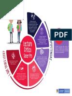 Infografia de lectura critica saber pro 2019.pdf