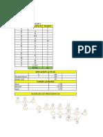 Ejercicios de Diagrama de Precedencia