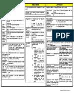 Ipl Summary Periods Ustgn