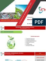 Ekosistem Indonesia