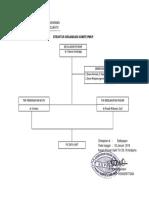 Struktur Organisasi PMKP.2018