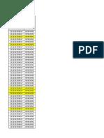 Data Siswa Tanda Kuning PIP