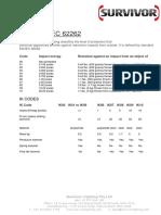 ik-rating-iec-62262.pdf