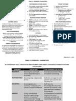 PHA6111-DISPENSING-LAB-CUSTOMER-SERVICE.pdf
